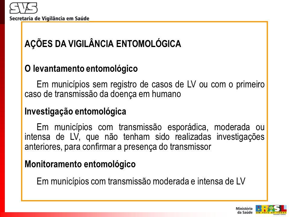 AÇÕES DA VIGILÂNCIA ENTOMOLÓGICA