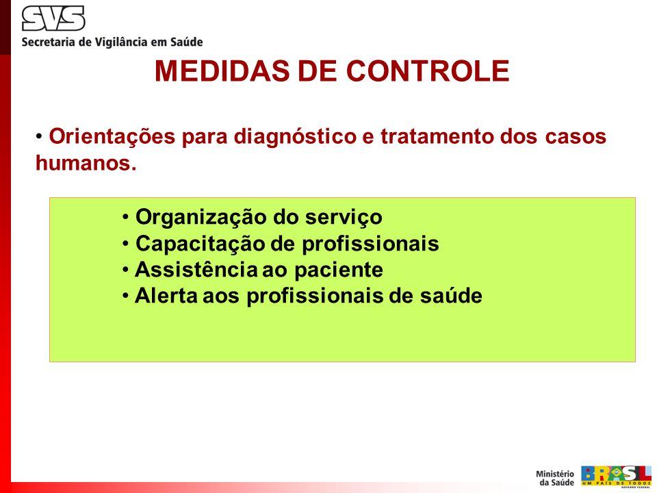 MEDIDAS DE CONTROLE Orientações para diagnóstico e tratamento dos casos humanos. Organização do serviço.