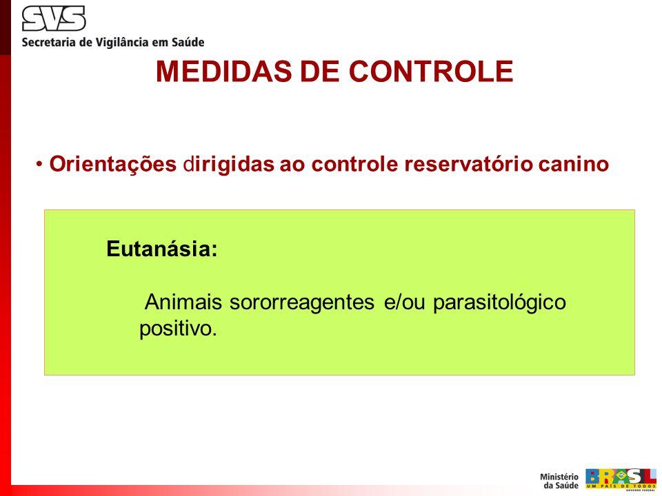 MEDIDAS DE CONTROLE Orientações dirigidas ao controle reservatório canino.
