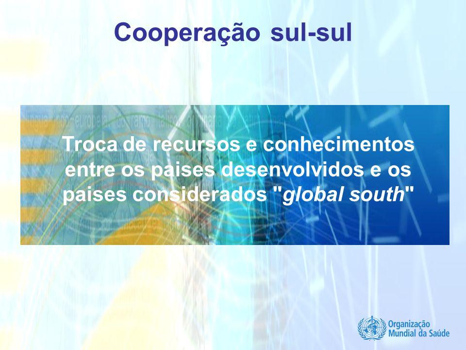 Cooperação sul-sul Troca de recursos e conhecimentos entre os paises desenvolvidos e os paises considerados global south