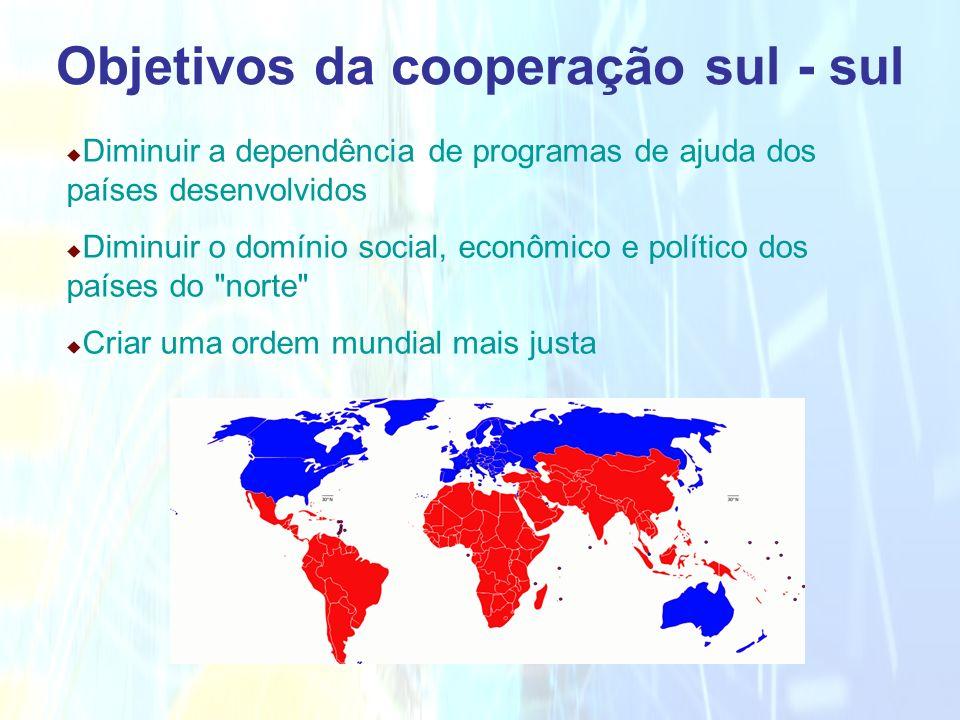 Objetivos da cooperação sul - sul