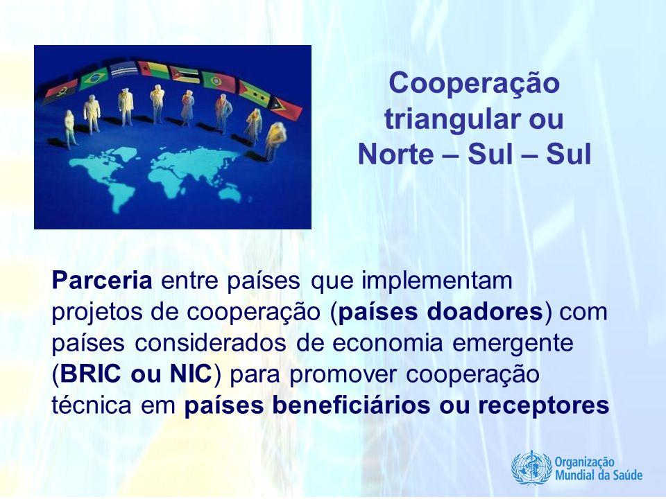 Cooperação triangular ou Norte – Sul – Sul