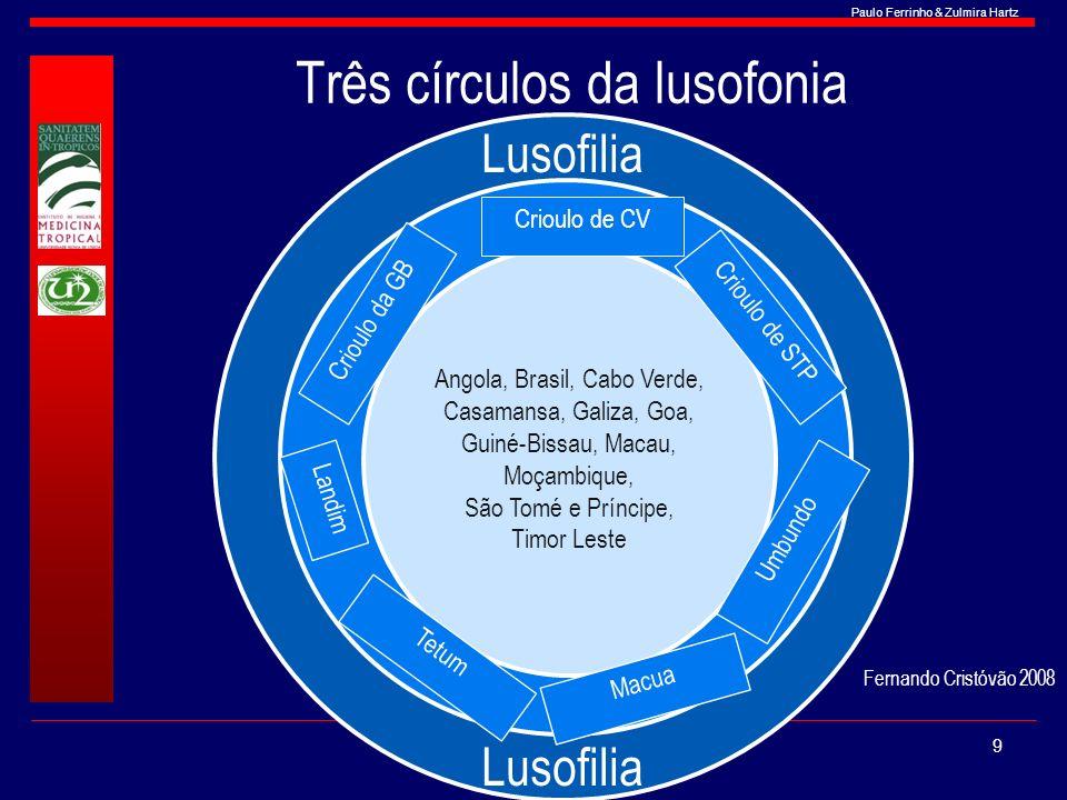 Três círculos da lusofonia