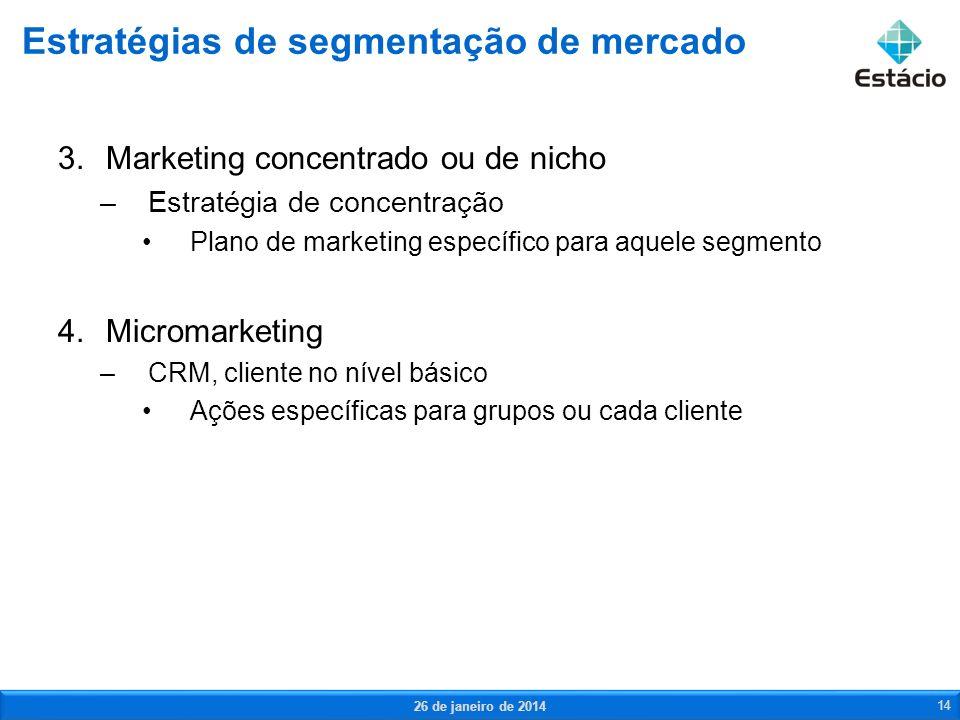 Estratégias de segmentação de mercado