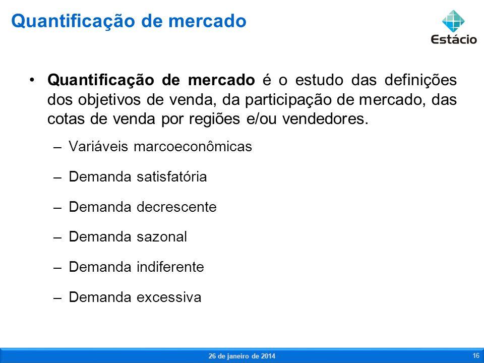 Quantificação de mercado
