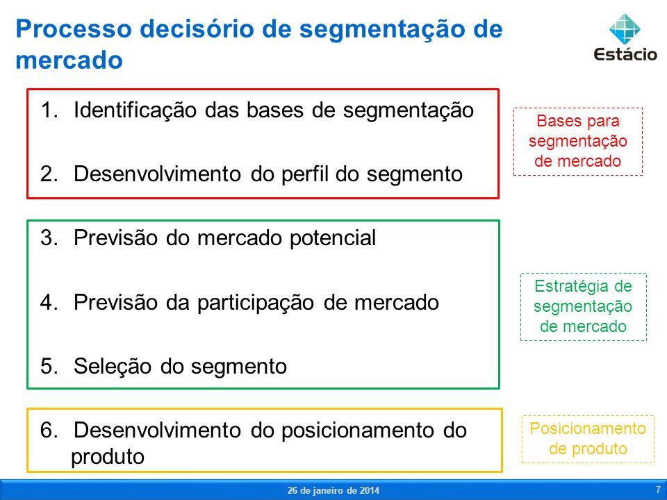 Processo decisório de segmentação de mercado