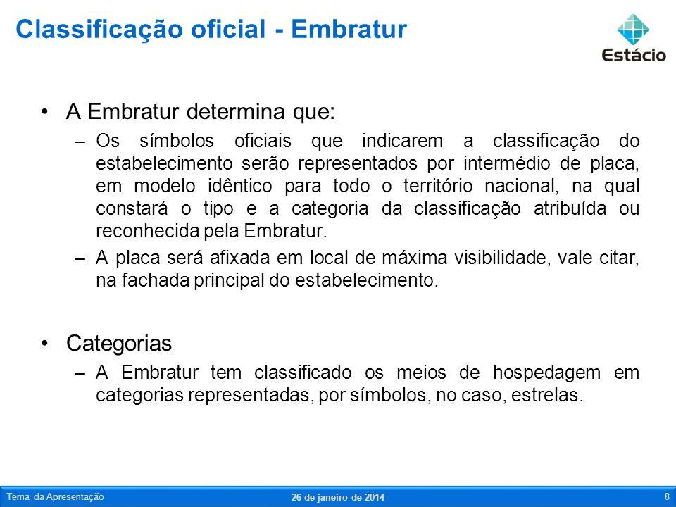Classificação oficial - Embratur