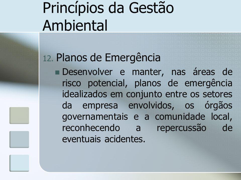 Princípios da Gestão Ambiental