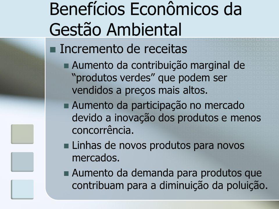 Benefícios Econômicos da Gestão Ambiental