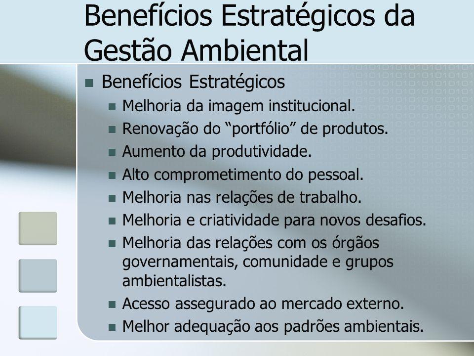 Benefícios Estratégicos da Gestão Ambiental
