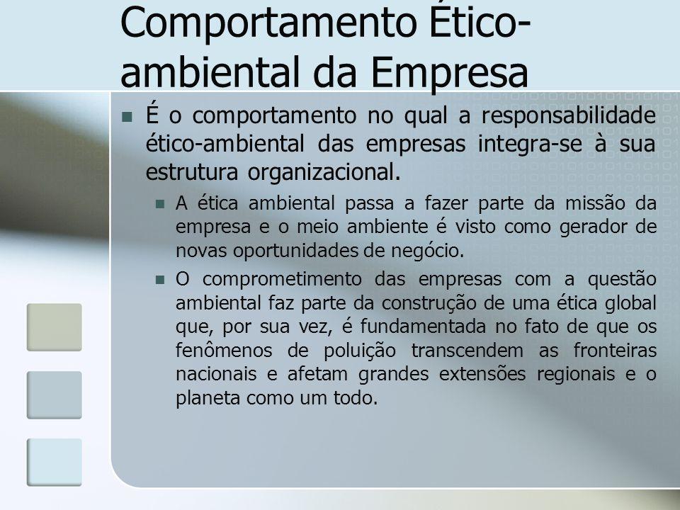 Comportamento Ético-ambiental da Empresa