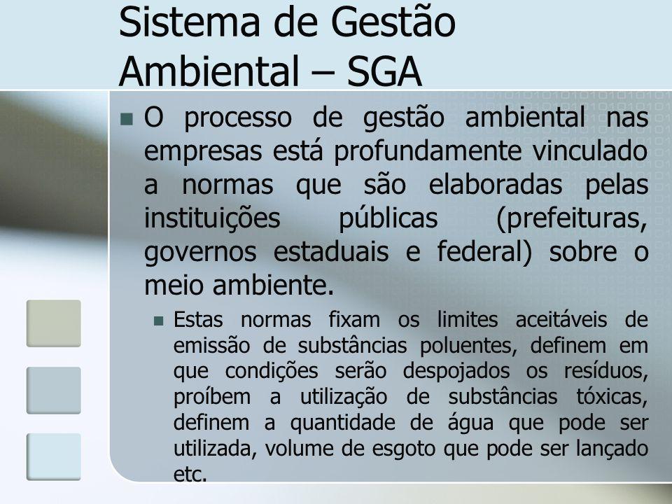 Sistema de Gestão Ambiental – SGA