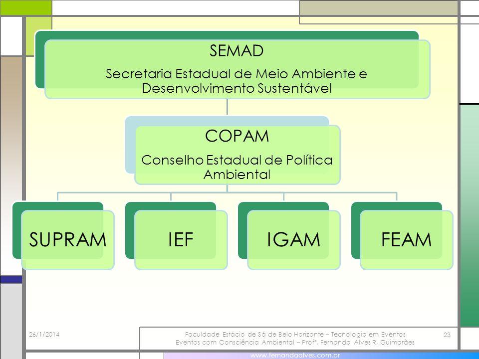 SEMAD Secretaria Estadual de Meio Ambiente e Desenvolvimento Sustentável. COPAM. Conselho Estadual de Política Ambiental.