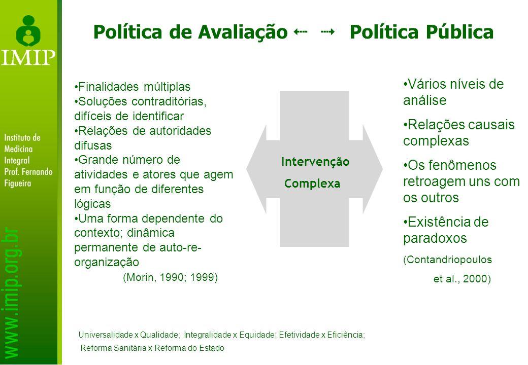 Política de Avaliação   Política Pública