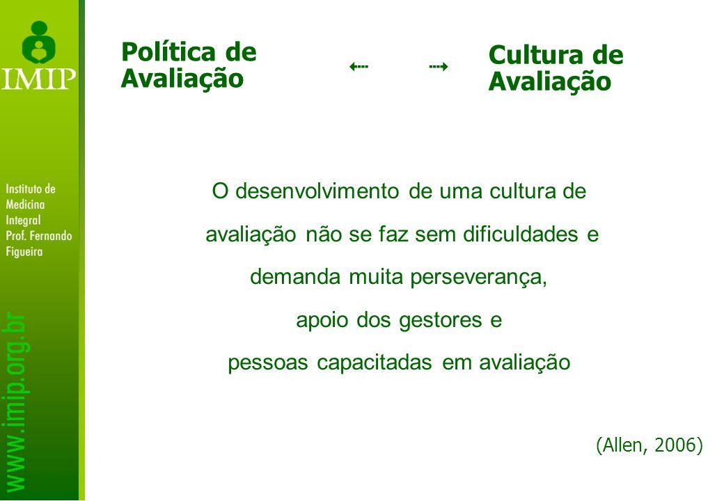 Política de Avaliação Cultura de Avaliação  