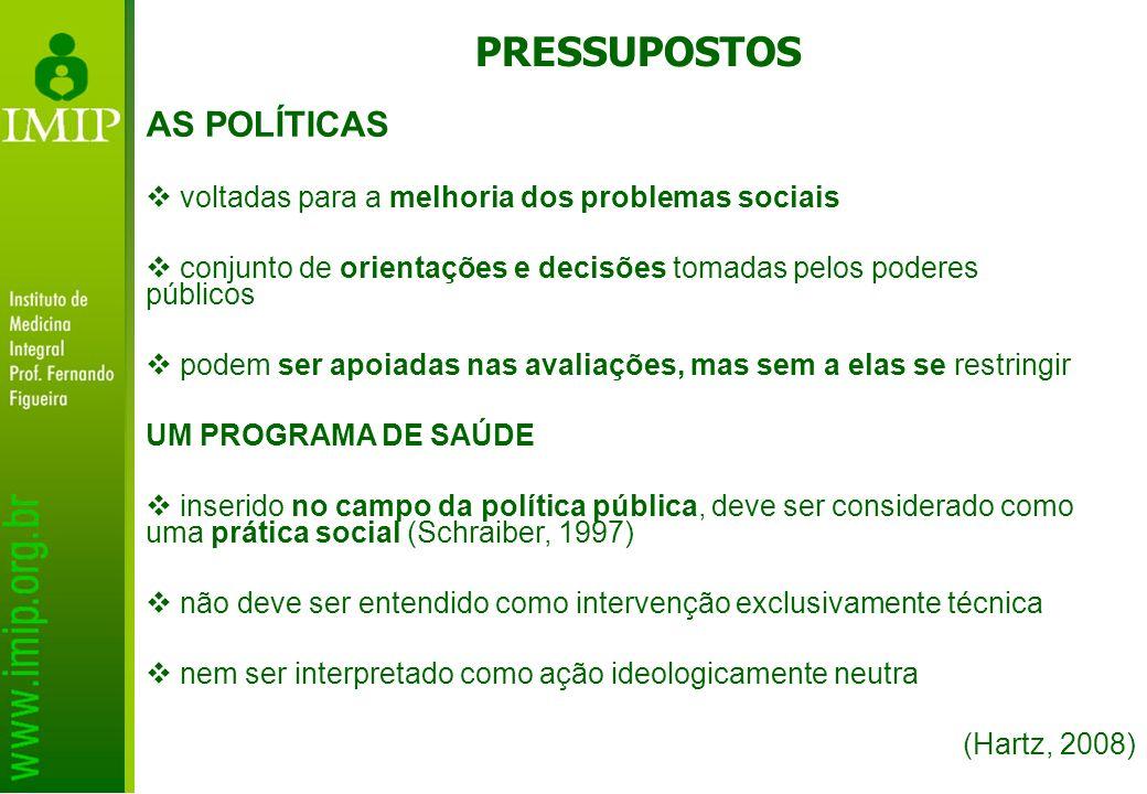 PRESSUPOSTOS AS POLÍTICAS
