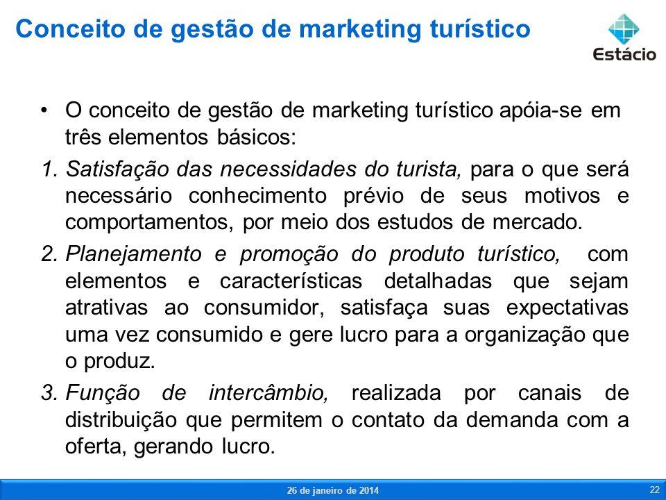 Conceito de gestão de marketing turístico