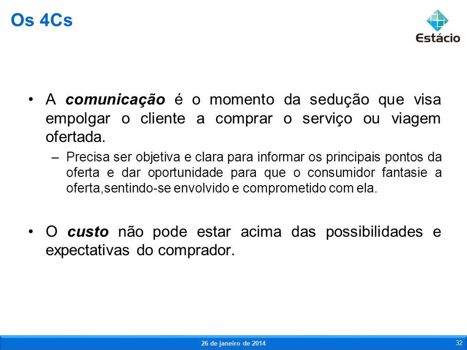 Os 4Cs A comunicação é o momento da sedução que visa empolgar o cliente a comprar o serviço ou viagem ofertada.