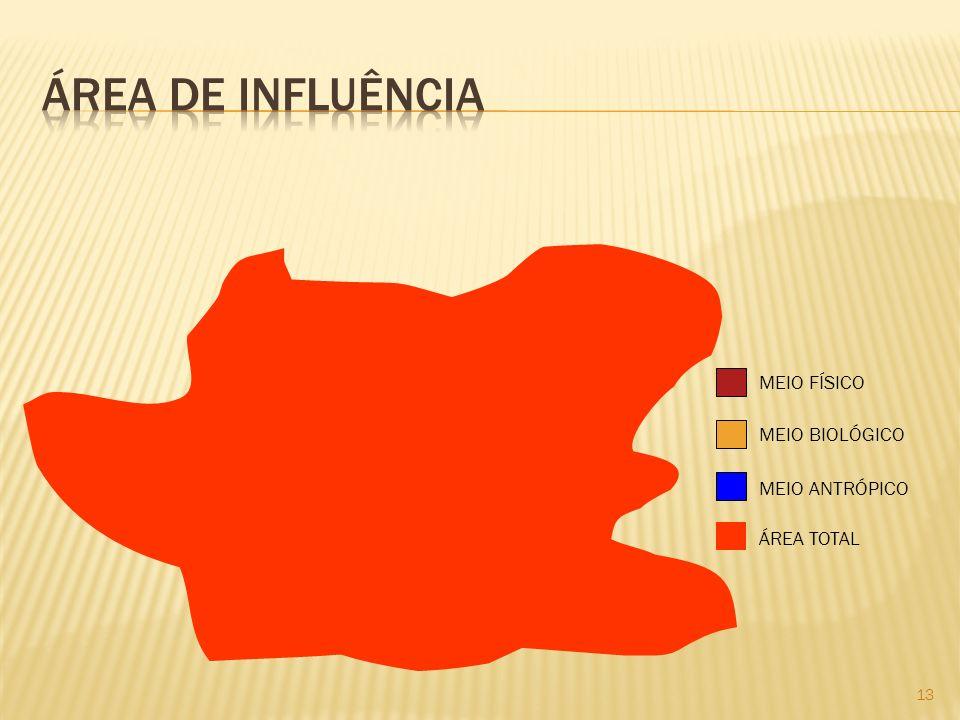 ÁREA DE INFLUÊNCIA MEIO FÍSICO MEIO BIOLÓGICO MEIO ANTRÓPICO