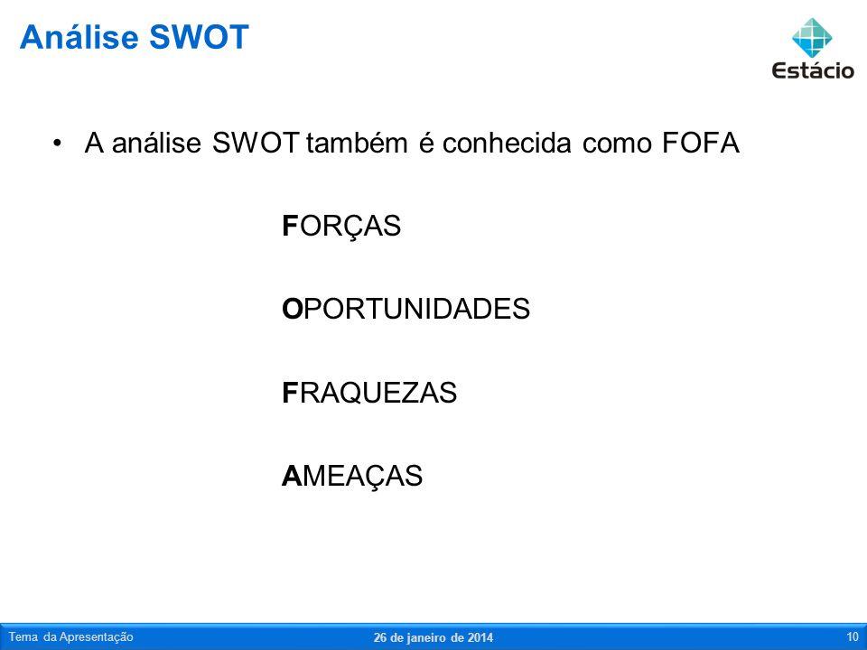 Análise SWOT A análise SWOT também é conhecida como FOFA FORÇAS