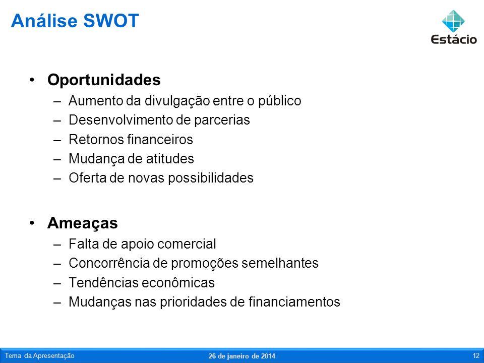 Análise SWOT Oportunidades Ameaças