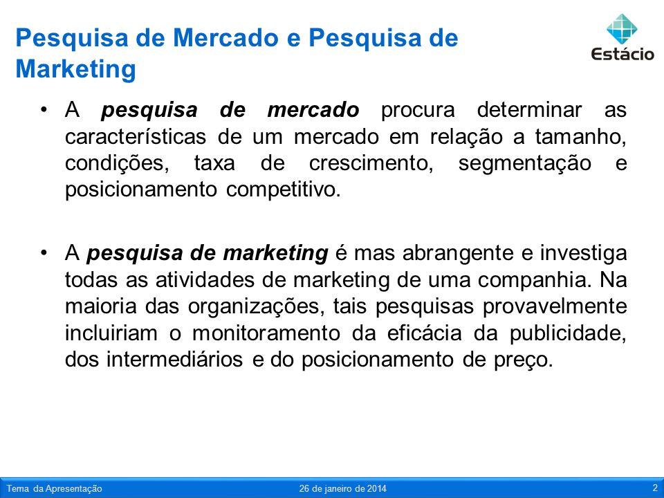 Pesquisa de Mercado e Pesquisa de Marketing
