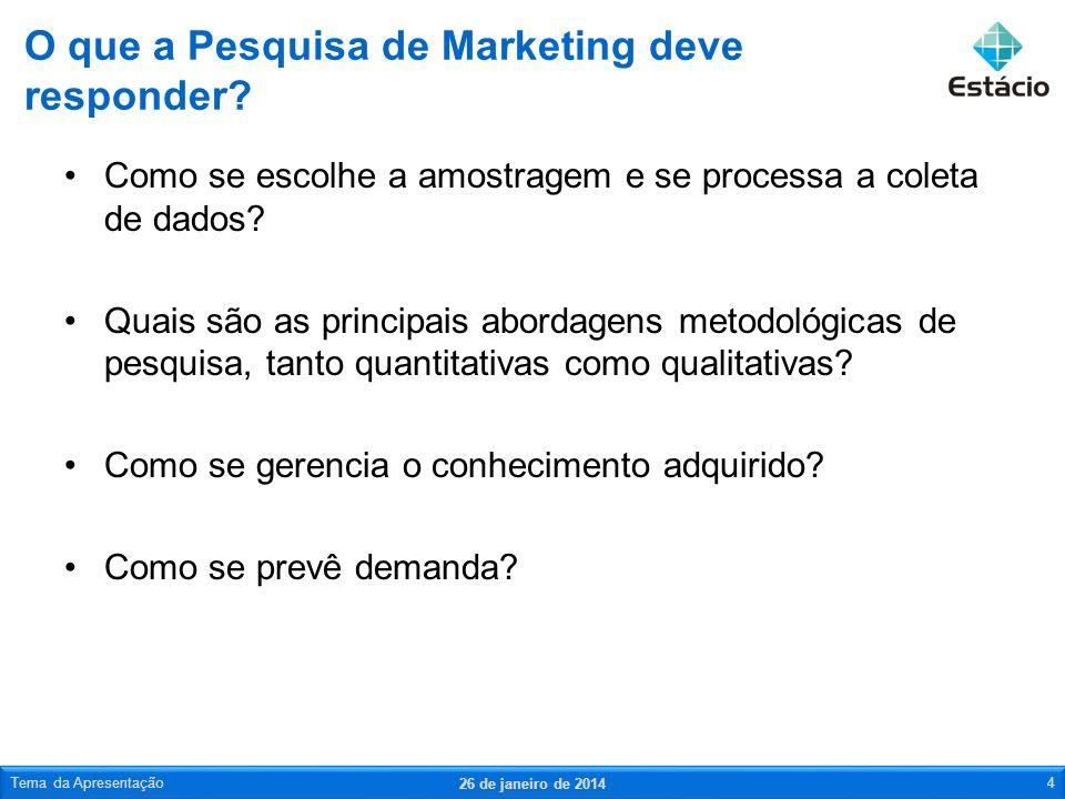 O que a Pesquisa de Marketing deve responder