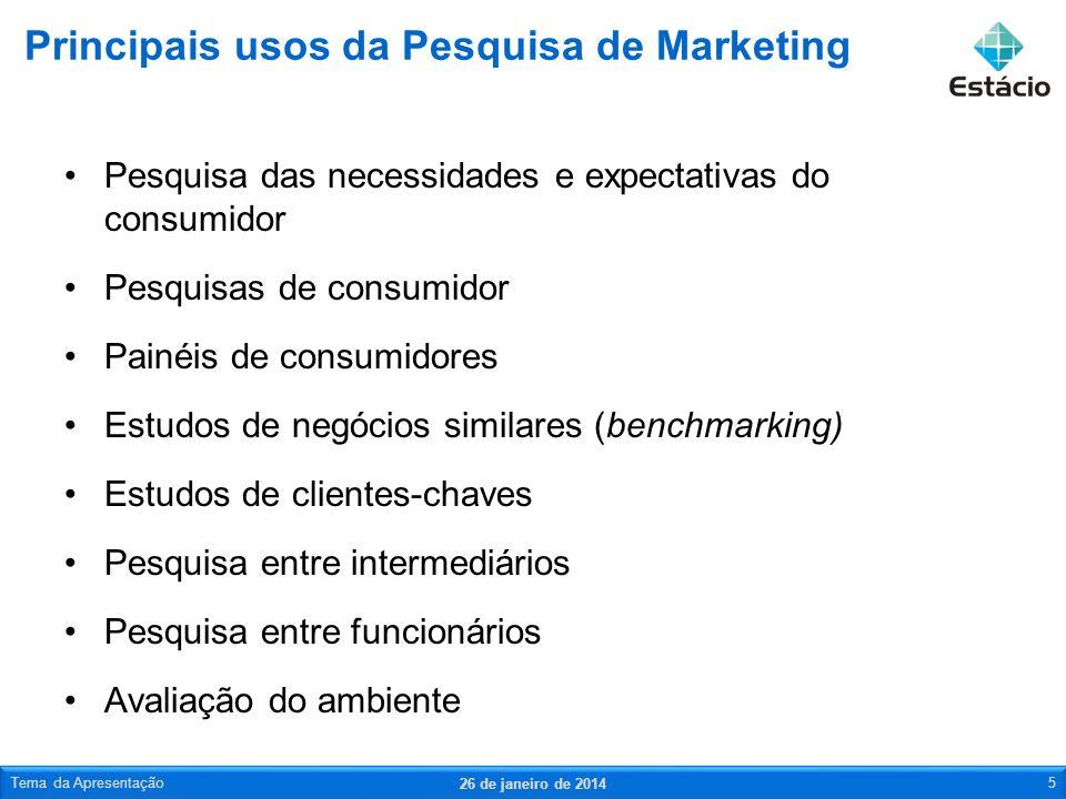 Principais usos da Pesquisa de Marketing