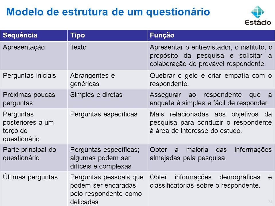 Modelo de estrutura de um questionário