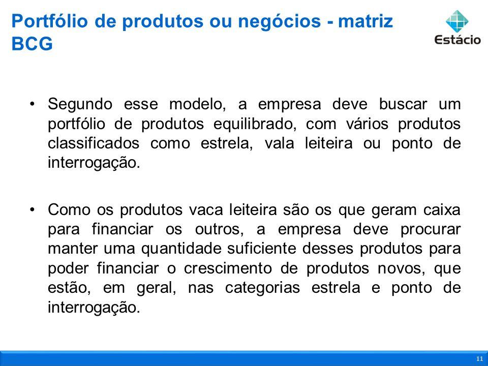 Portfólio de produtos ou negócios - matriz BCG