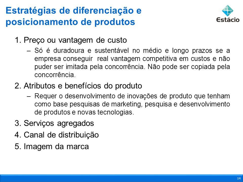 Estratégias de diferenciação e posicionamento de produtos