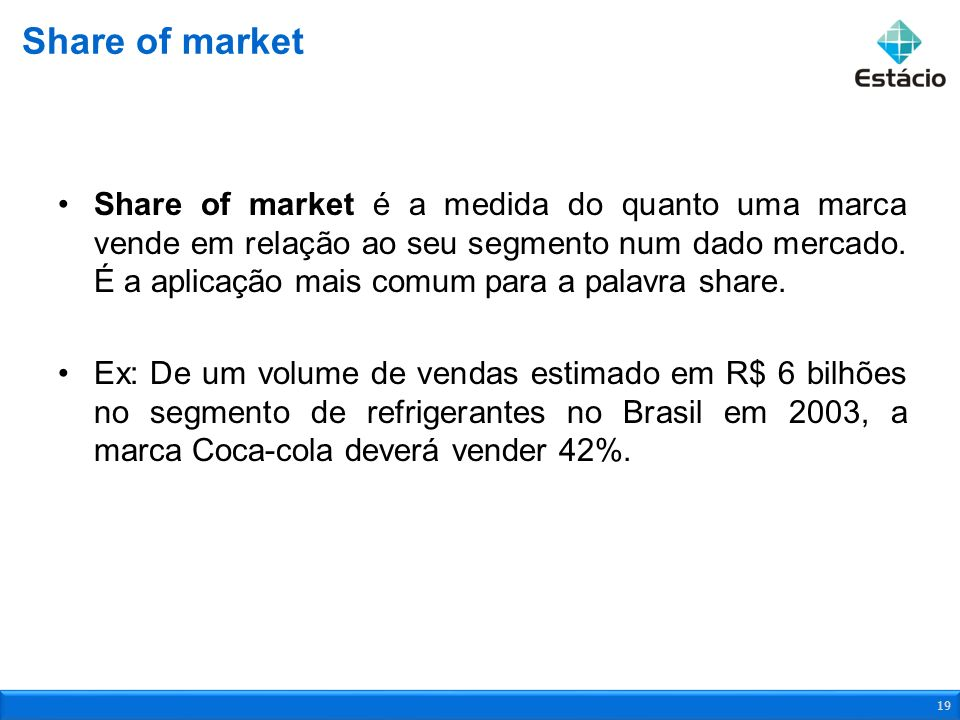 Share of market