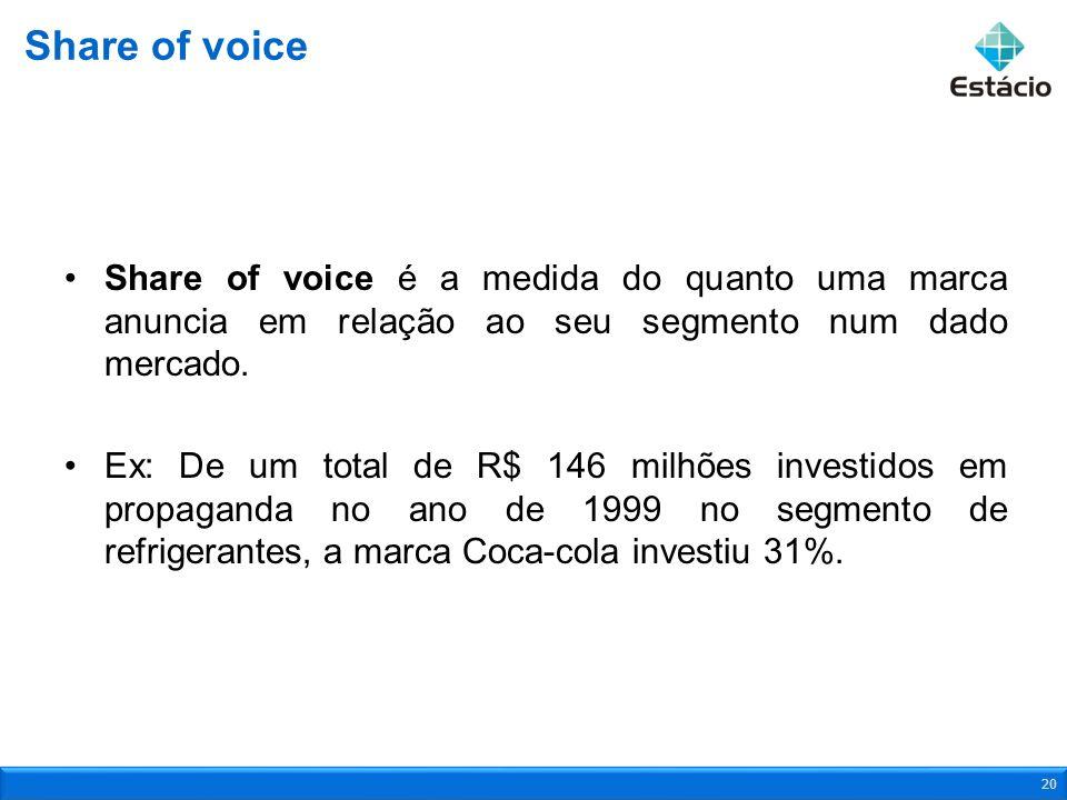 Share of voice Share of voice é a medida do quanto uma marca anuncia em relação ao seu segmento num dado mercado.