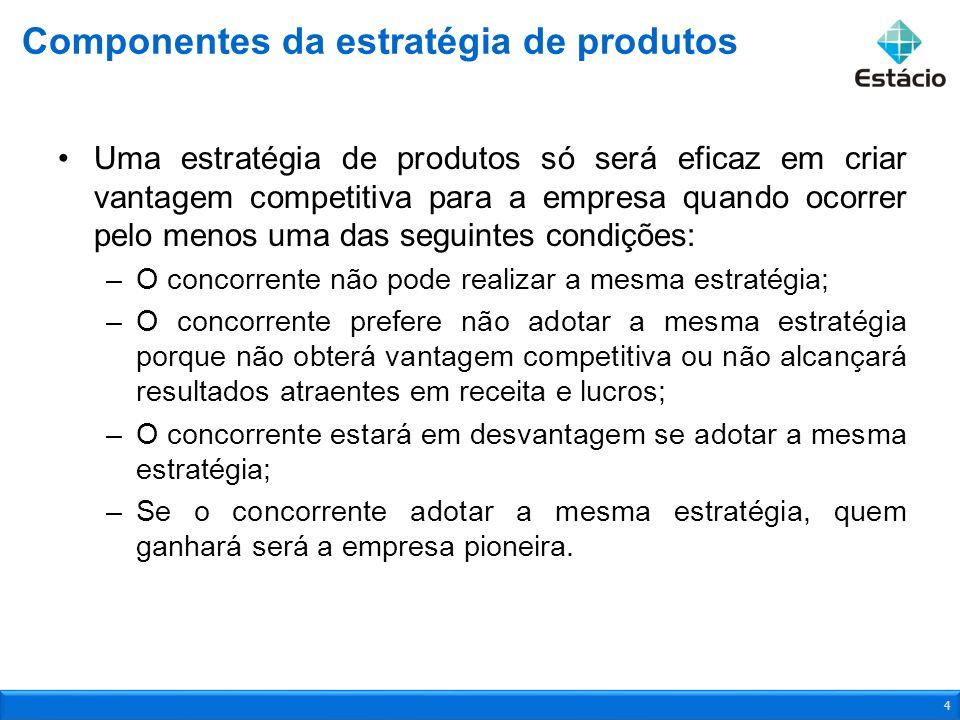 Componentes da estratégia de produtos