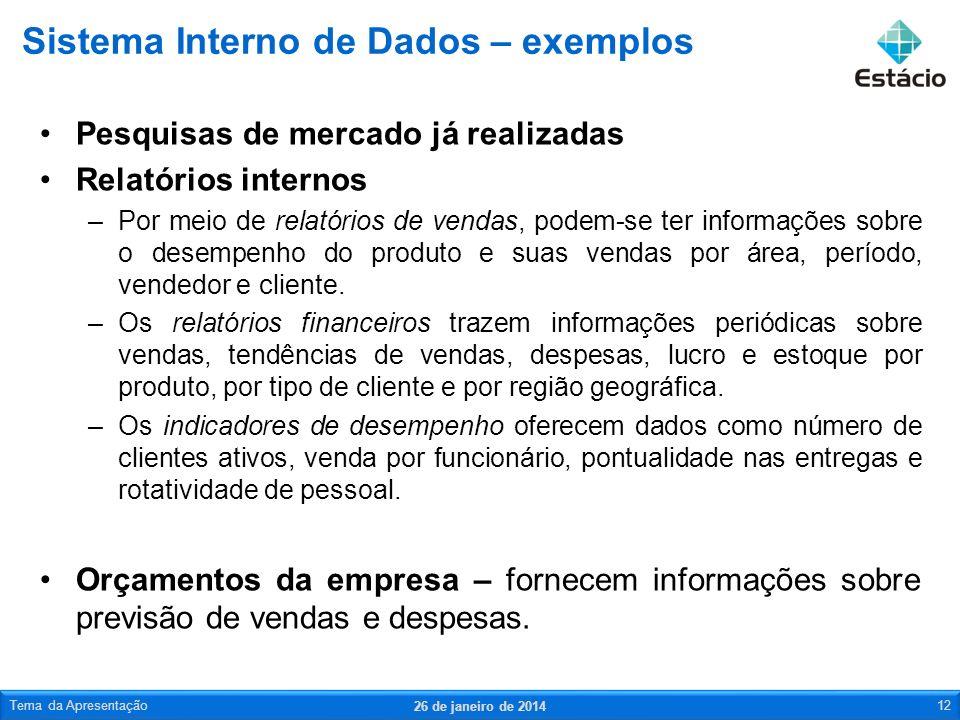 Sistema Interno de Dados – exemplos