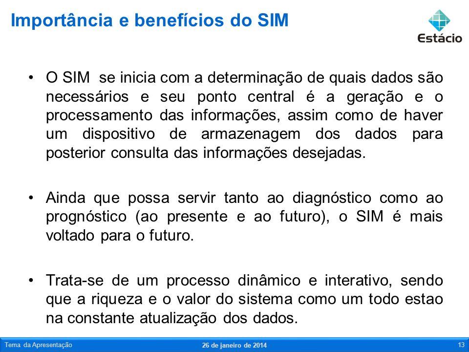 Importância e benefícios do SIM