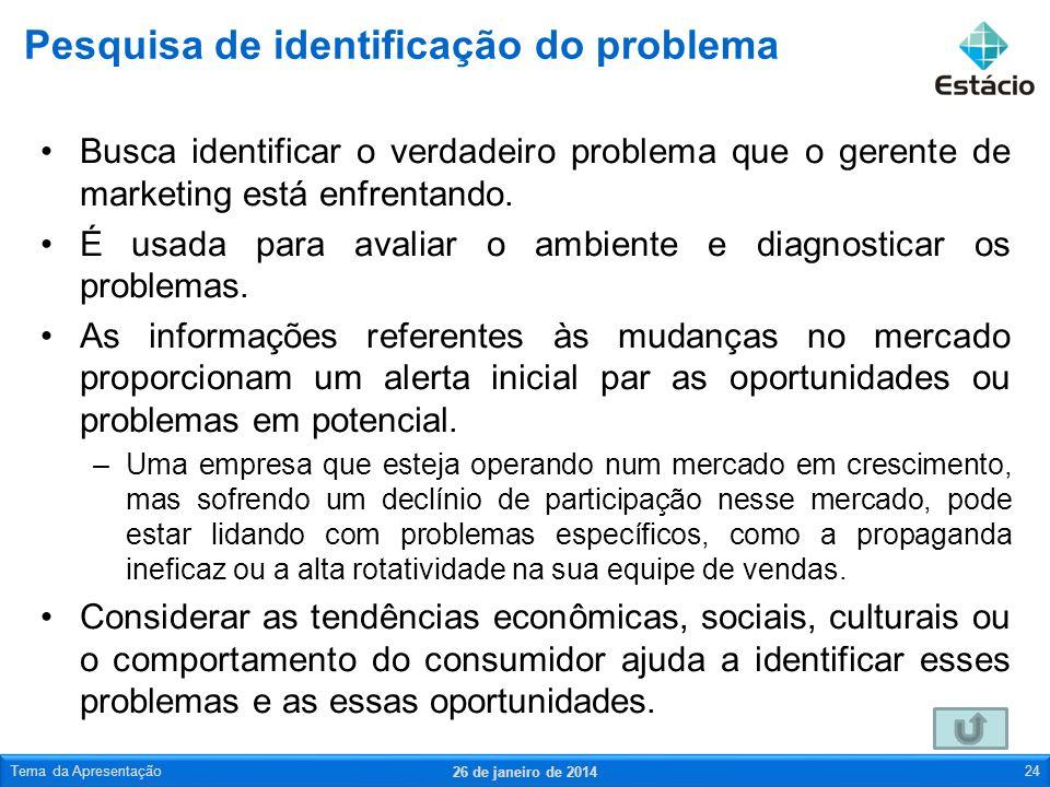 Pesquisa de identificação do problema