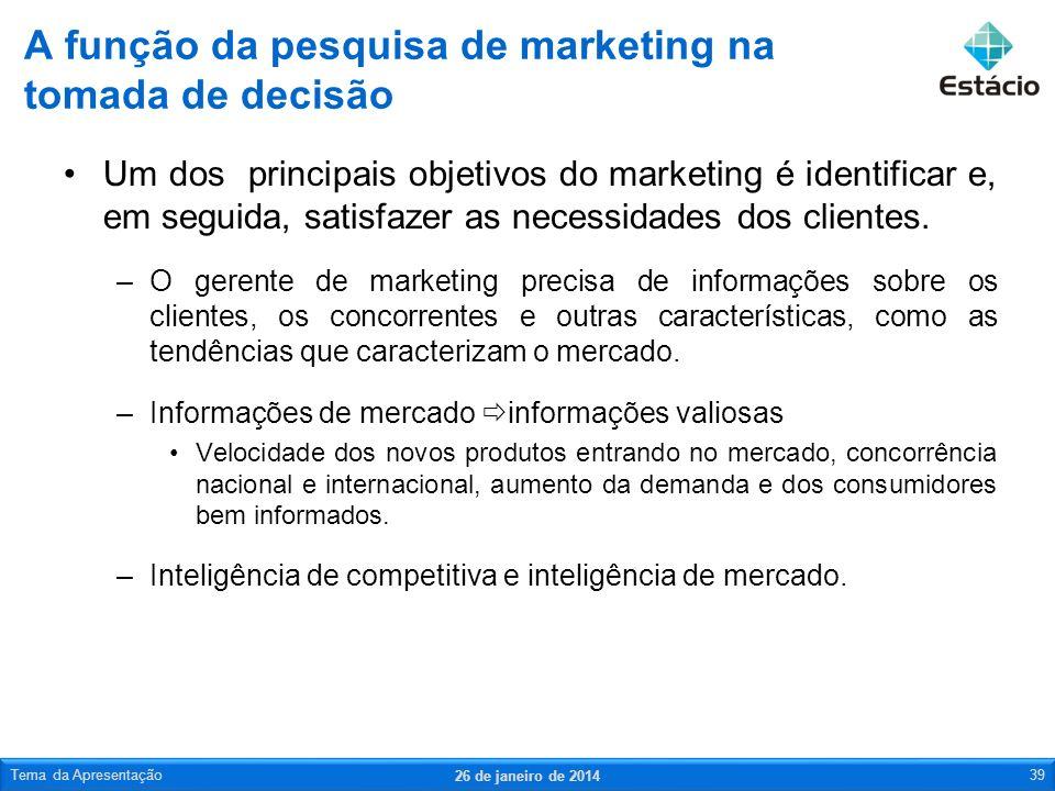 A função da pesquisa de marketing na tomada de decisão