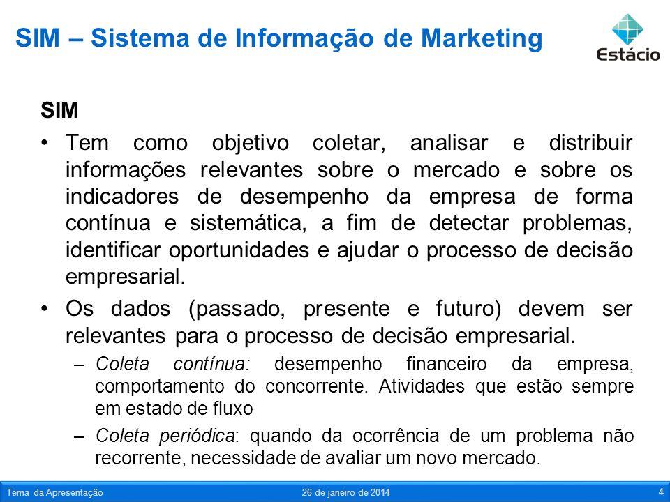 SIM – Sistema de Informação de Marketing