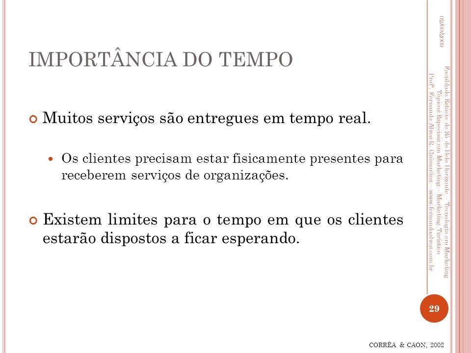 IMPORTÂNCIA DO TEMPO Muitos serviços são entregues em tempo real.
