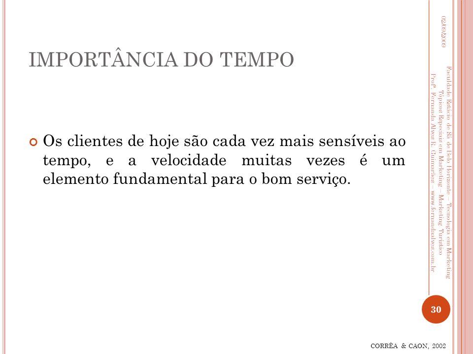 IMPORTÂNCIA DO TEMPO 02/09/2009.