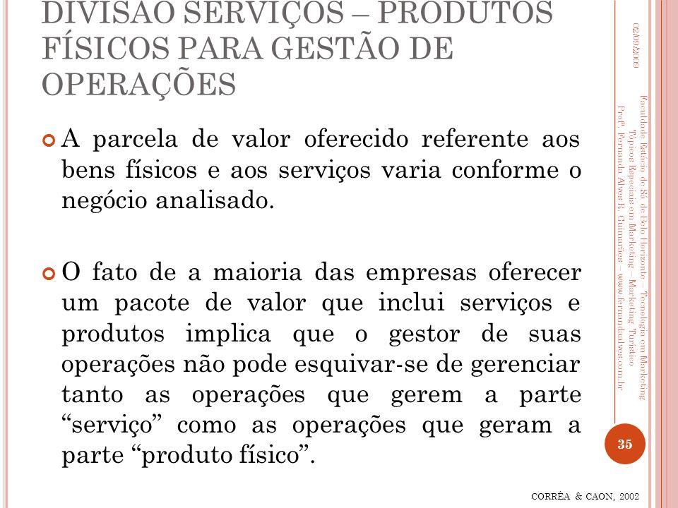 DIVISÃO SERVIÇOS – PRODUTOS FÍSICOS PARA GESTÃO DE OPERAÇÕES