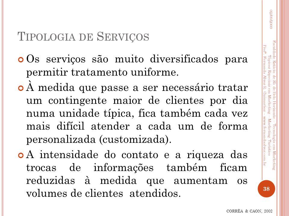 Tipologia de Serviços 02/09/2009. Os serviços são muito diversificados para permitir tratamento uniforme.