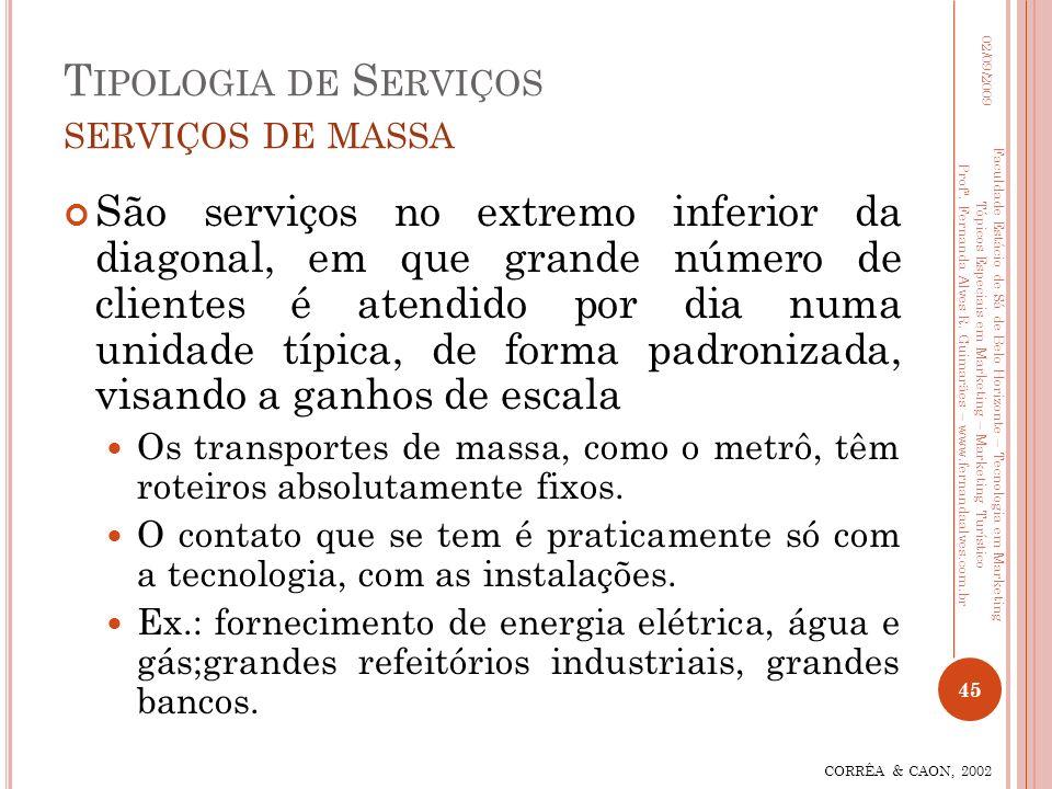 Tipologia de Serviços serviços de massa