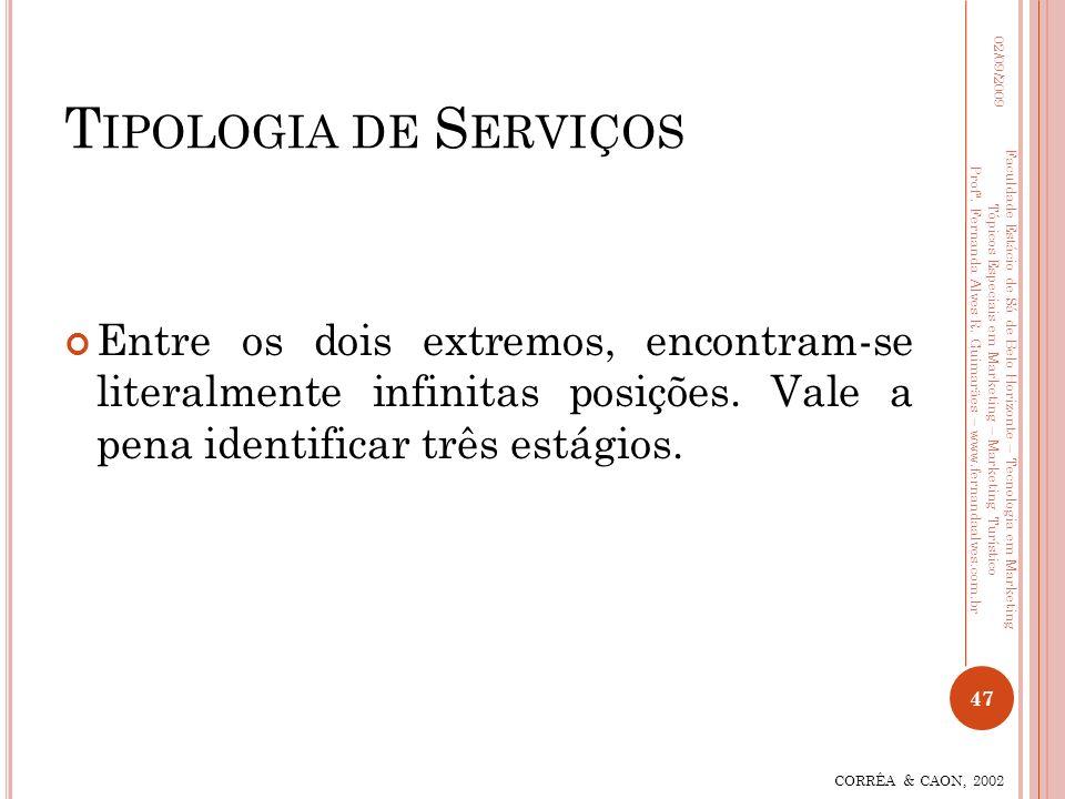 Tipologia de Serviços 02/09/2009. Entre os dois extremos, encontram-se literalmente infinitas posições. Vale a pena identificar três estágios.