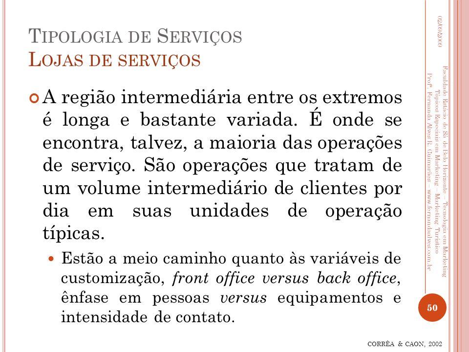 Tipologia de Serviços Lojas de serviços
