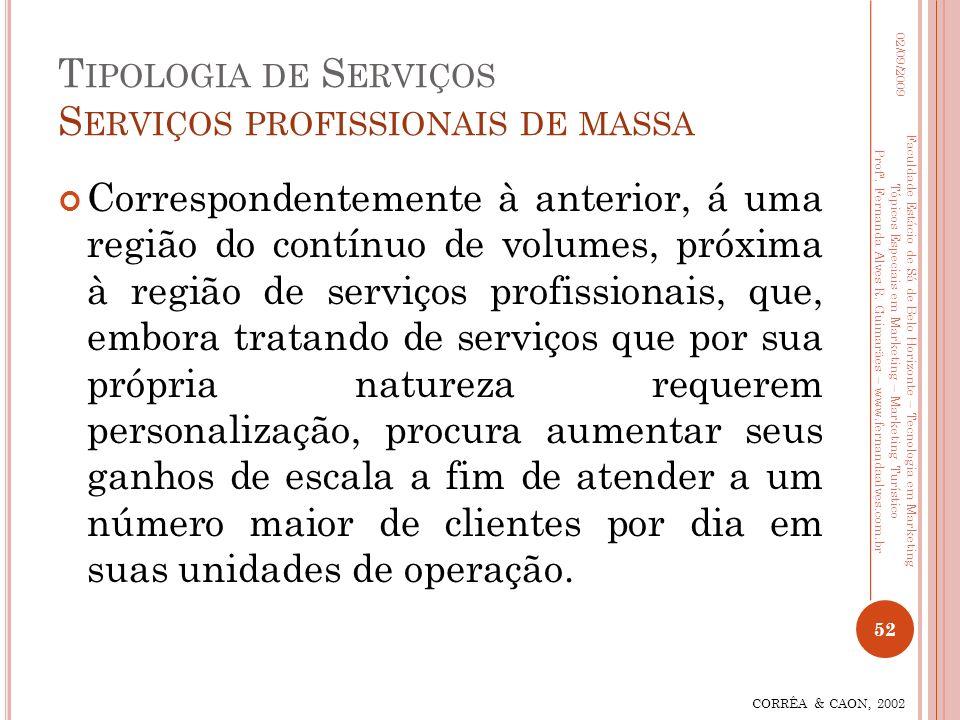Tipologia de Serviços Serviços profissionais de massa