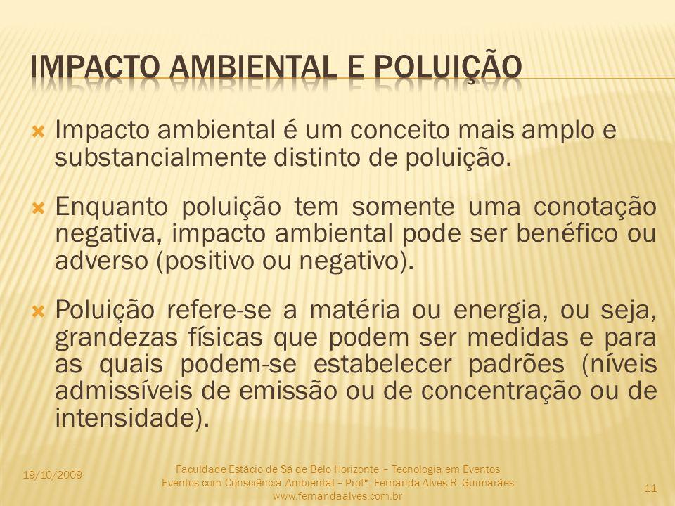 IMPACTO AMBIENTAL E POLUIÇÃO