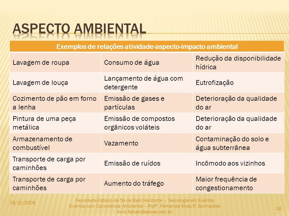 Exemplos de relações atividade-aspecto-impacto ambiental