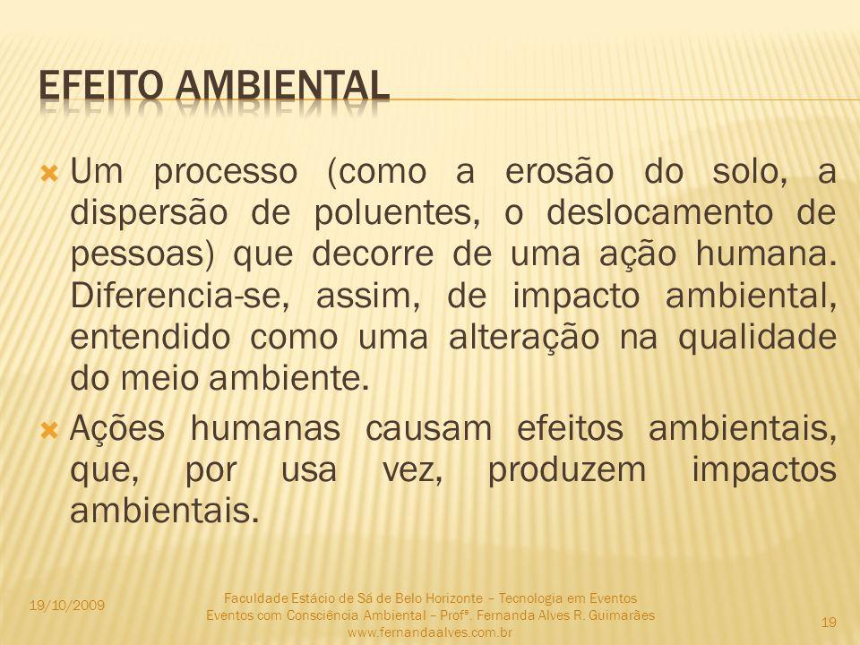 Efeito ambiental